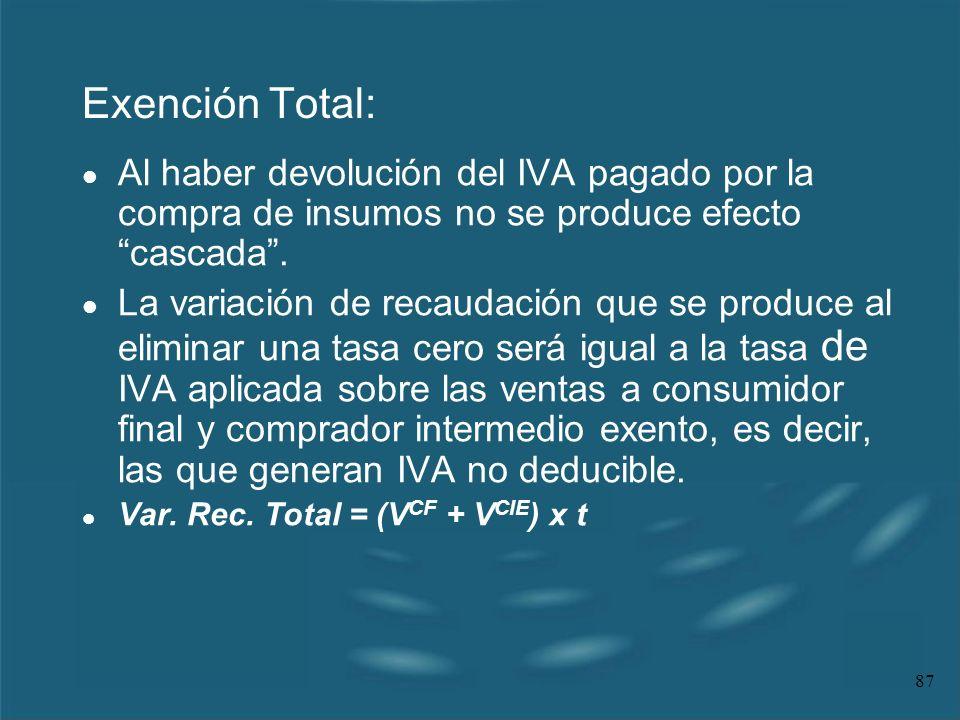 Exención Total:Al haber devolución del IVA pagado por la compra de insumos no se produce efecto cascada .