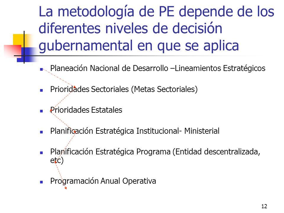 La metodología de PE depende de los diferentes niveles de decisión gubernamental en que se aplica