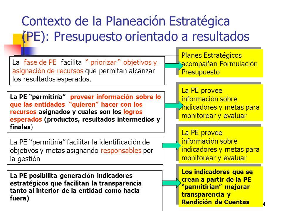 Contexto de la Planeación Estratégica (PE): Presupuesto orientado a resultados