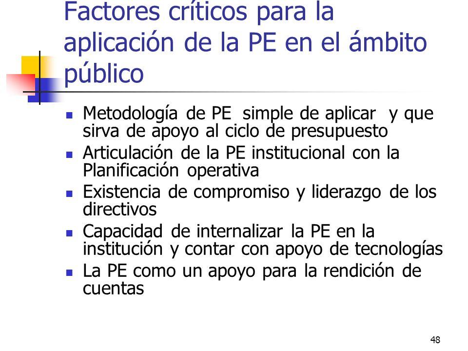 Factores críticos para la aplicación de la PE en el ámbito público