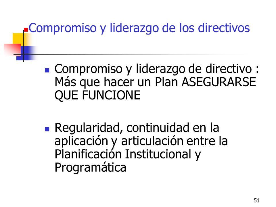 Compromiso y liderazgo de los directivos