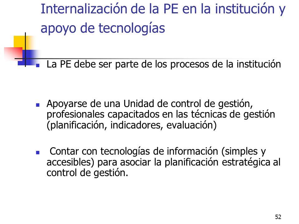 Internalización de la PE en la institución y apoyo de tecnologías