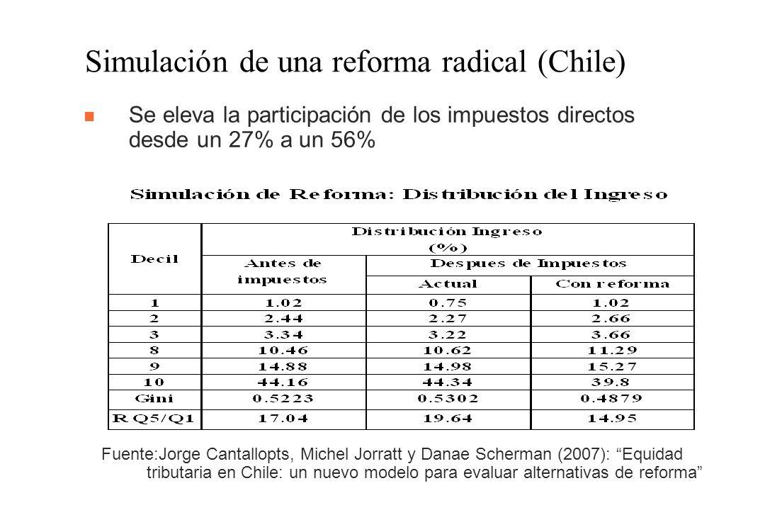 Simulación de una reforma radical (Chile)