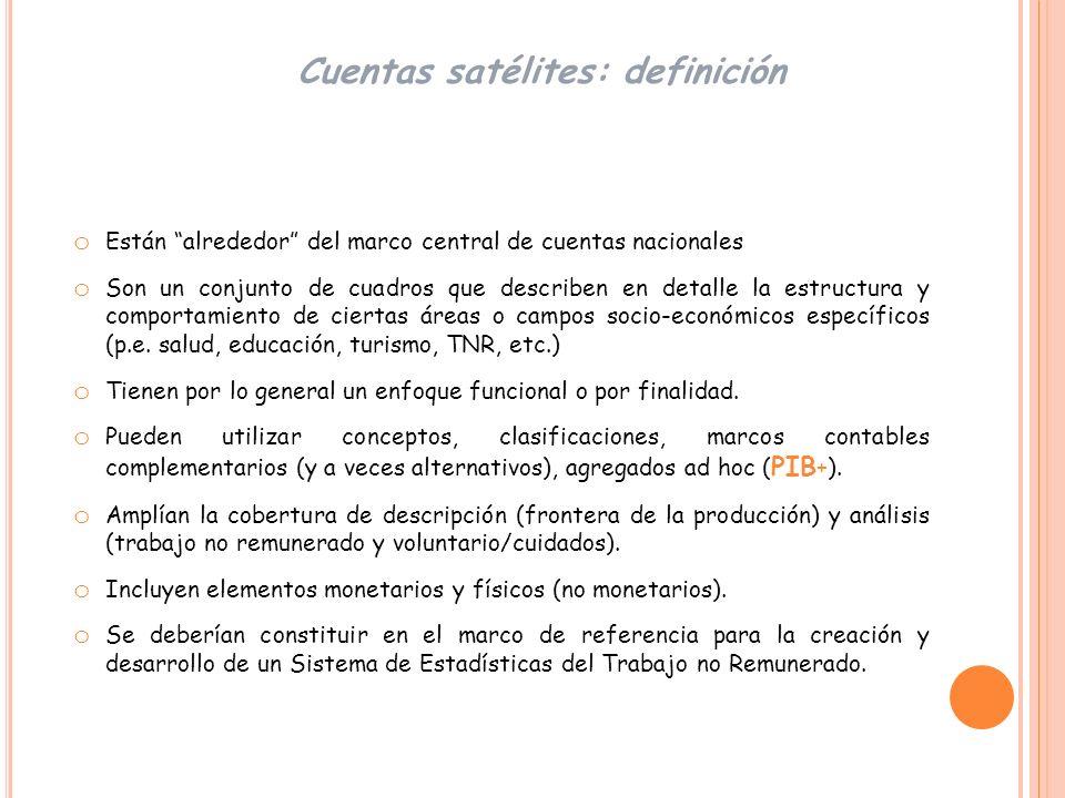 Cuentas satélites: definición