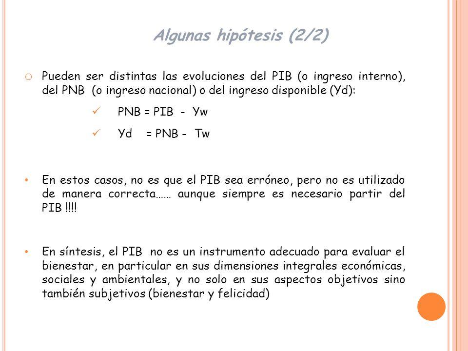 Algunas hipótesis (2/2)
