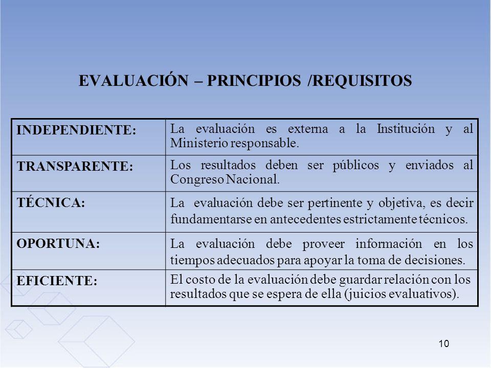 EVALUACIÓN – PRINCIPIOS /REQUISITOS