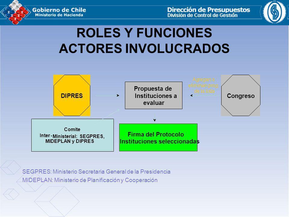 ROLES Y FUNCIONES ACTORES INVOLUCRADOS