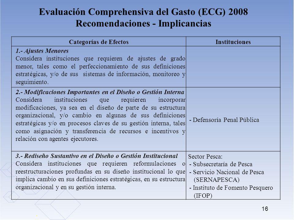 Evaluación Comprehensiva del Gasto (ECG) 2008 Recomendaciones - Implicancias
