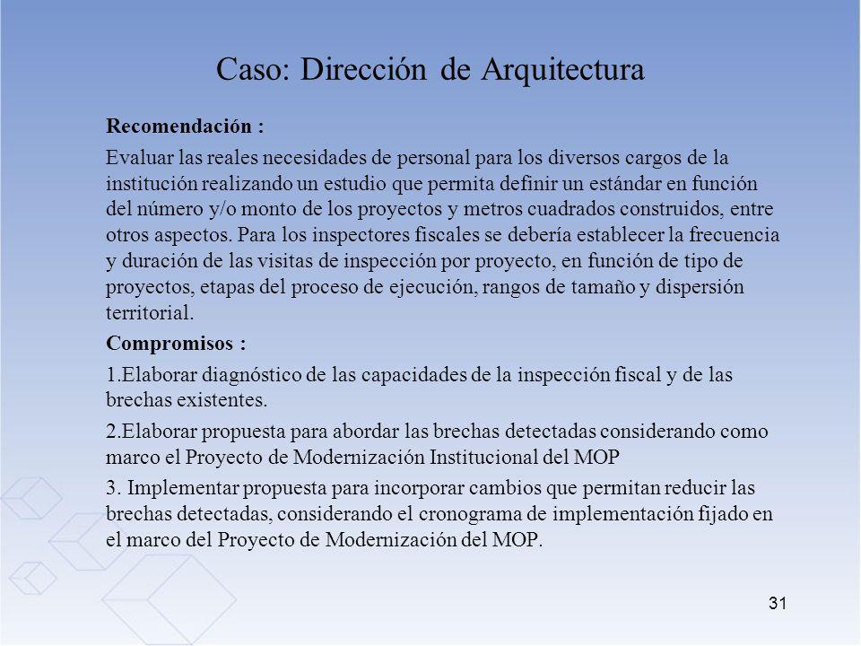 Caso: Dirección de Arquitectura