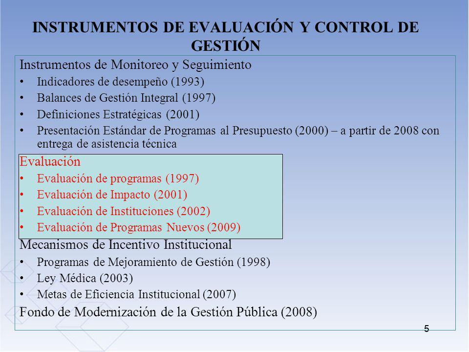 INSTRUMENTOS DE EVALUACIÓN Y CONTROL DE GESTIÓN
