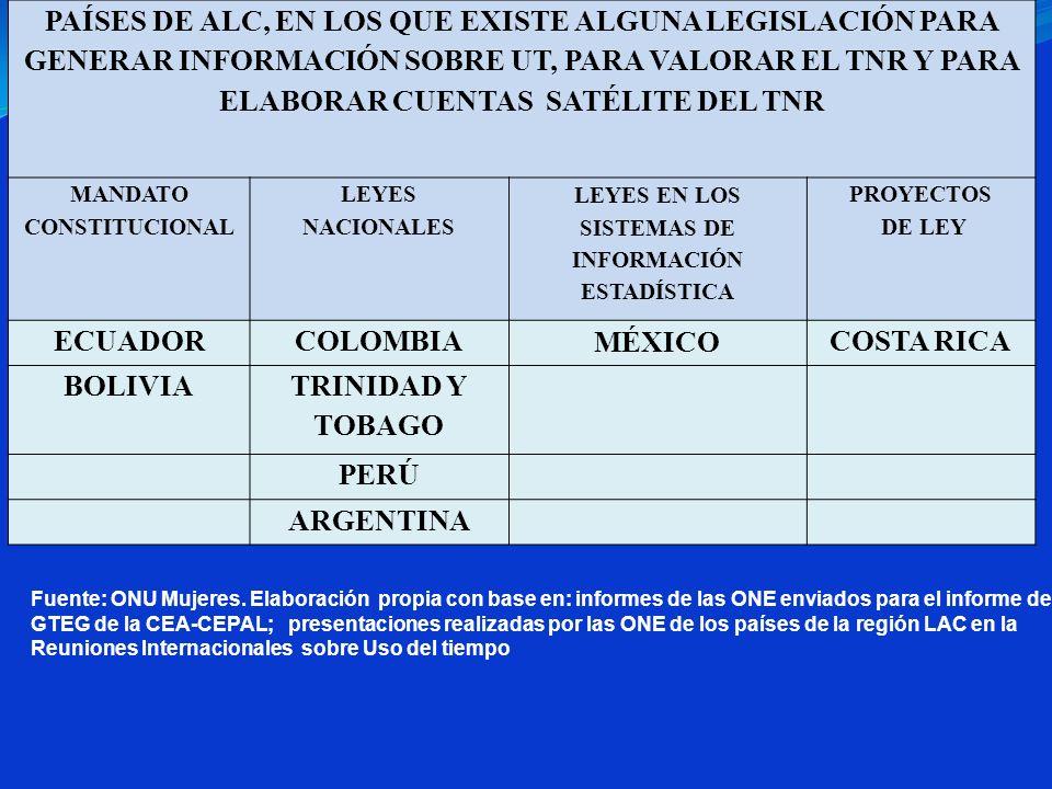PAÍSES DE ALC, EN LOS QUE EXISTE ALGUNA LEGISLACIÓN PARA GENERAR INFORMACIÓN SOBRE UT, PARA VALORAR EL TNR Y PARA ELABORAR CUENTAS SATÉLITE DEL TNR