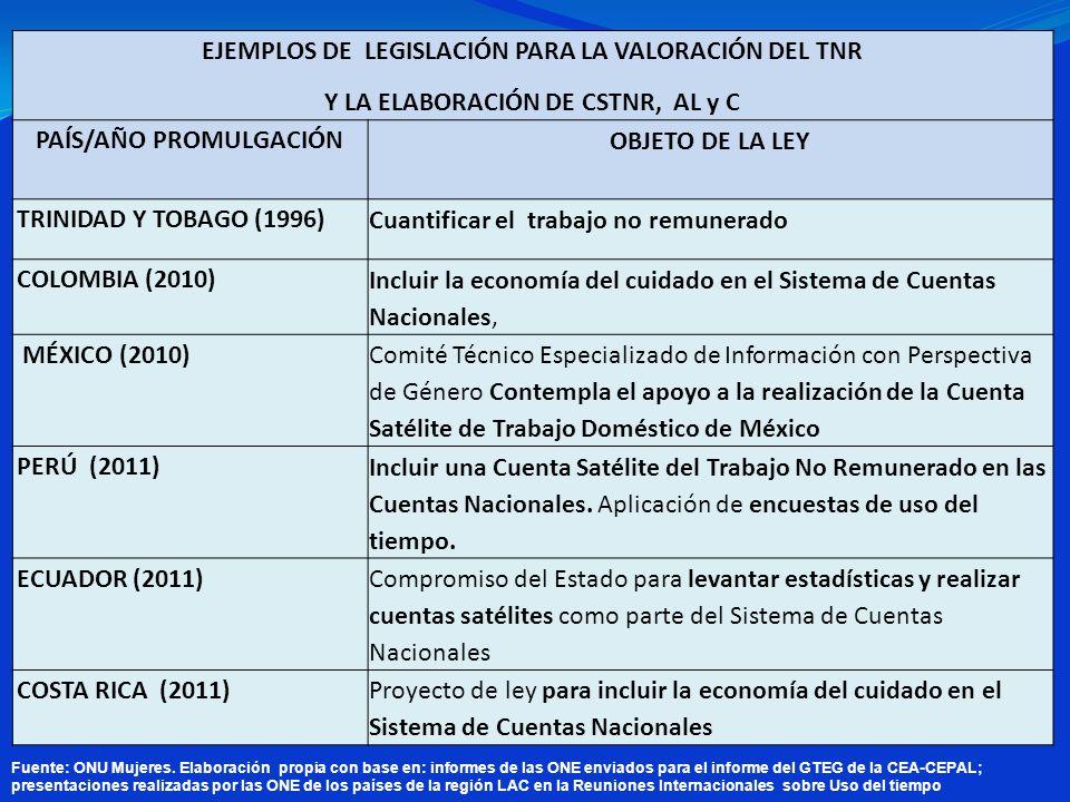 EJEMPLOS DE LEGISLACIÓN PARA LA VALORACIÓN DEL TNR