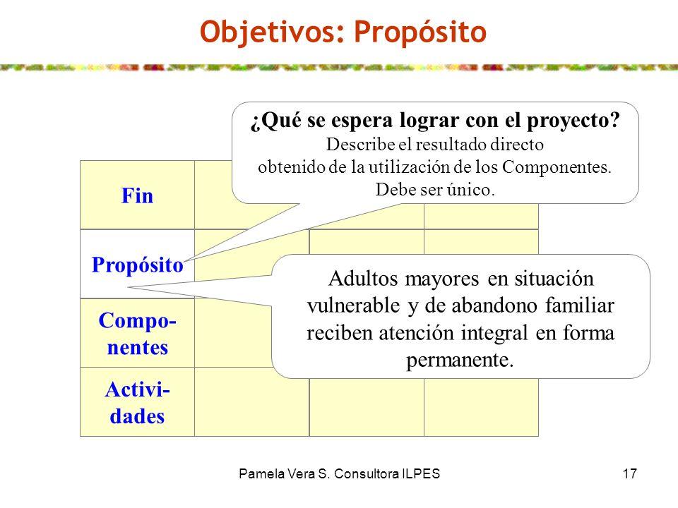 Objetivos: Propósito ¿Qué se espera lograr con el proyecto Fin