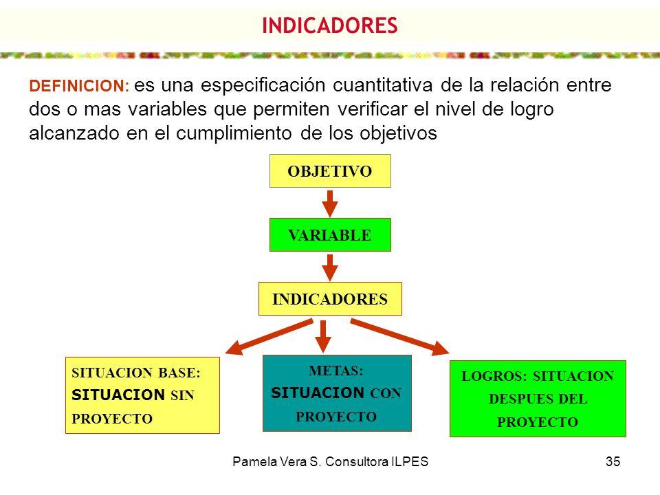 METAS: SITUACION CON PROYECTO LOGROS: SITUACION DESPUES DEL PROYECTO