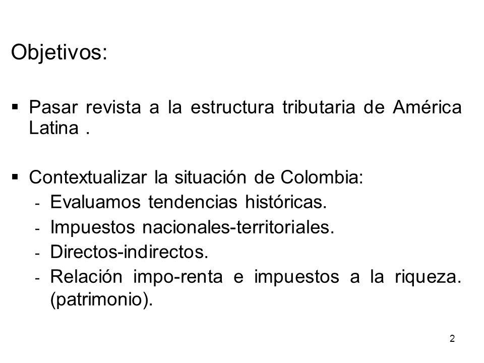 Objetivos: Pasar revista a la estructura tributaria de América Latina . Contextualizar la situación de Colombia:
