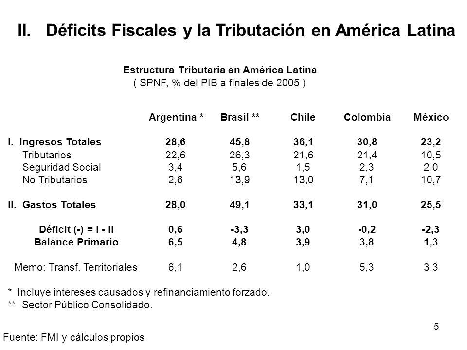 II. Déficits Fiscales y la Tributación en América Latina