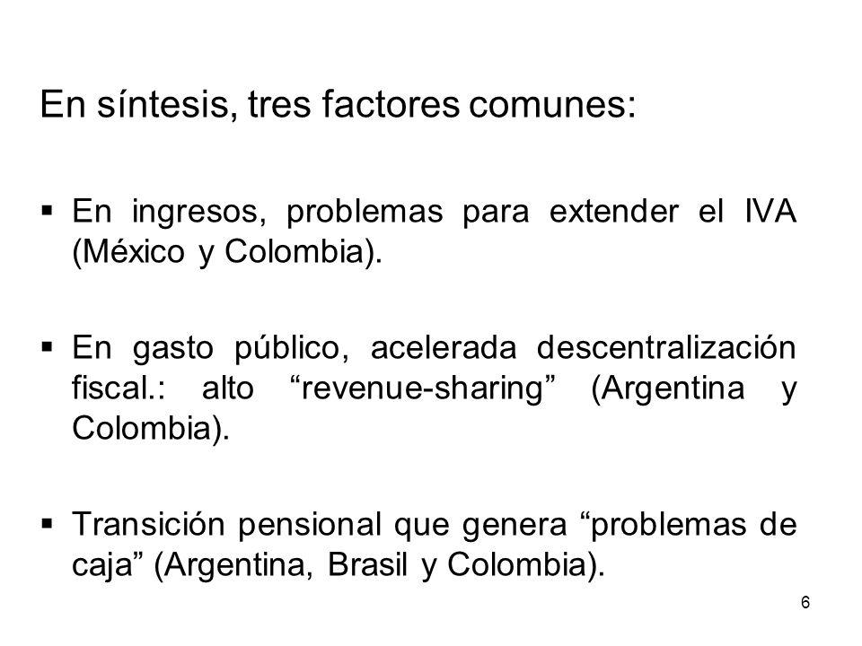 En síntesis, tres factores comunes: