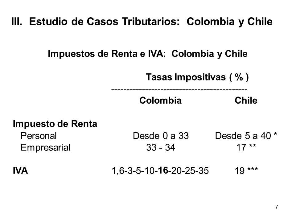 III. Estudio de Casos Tributarios: Colombia y Chile