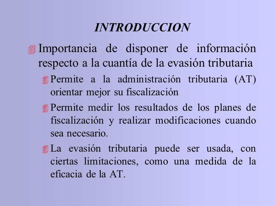 INTRODUCCION Importancia de disponer de información respecto a la cuantía de la evasión tributaria.
