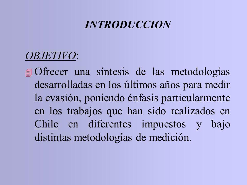 INTRODUCCIONOBJETIVO: