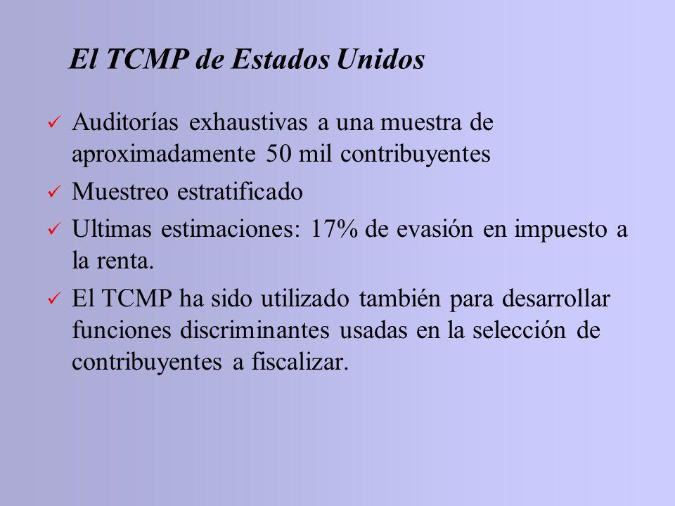 El TCMP de Estados Unidos
