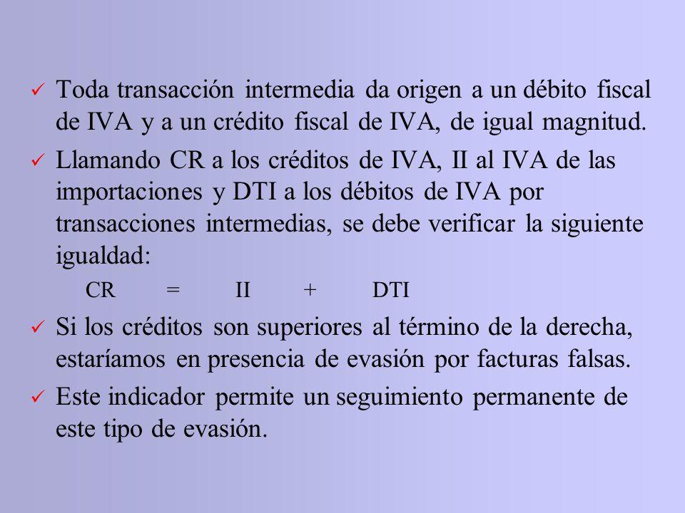 Toda transacción intermedia da origen a un débito fiscal de IVA y a un crédito fiscal de IVA, de igual magnitud.