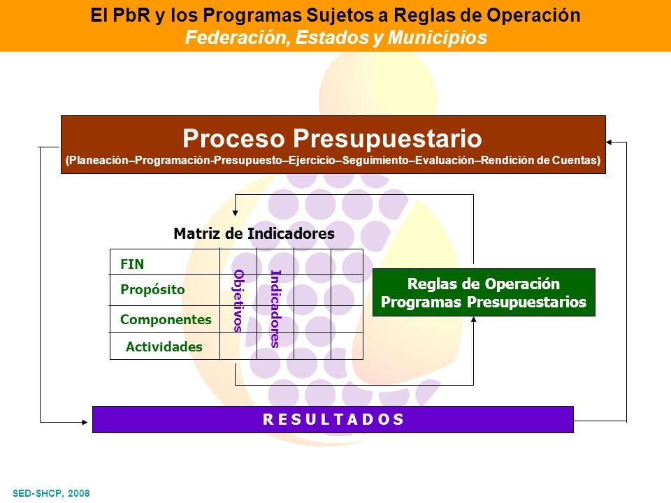 Proceso Presupuestario Programas Presupuestarios