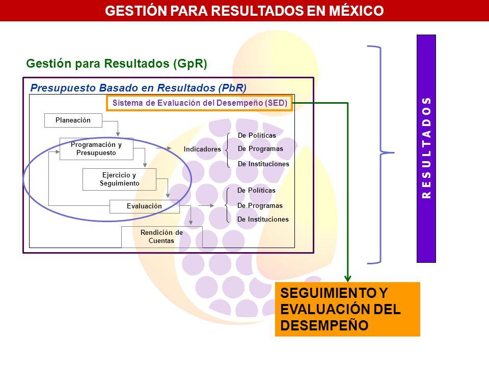 GESTIÓN PARA RESULTADOS EN MÉXICO