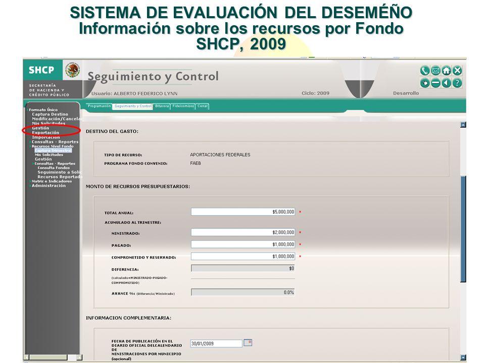 SISTEMA DE EVALUACIÓN DEL DESEMÉÑO Información sobre los recursos por Fondo SHCP, 2009