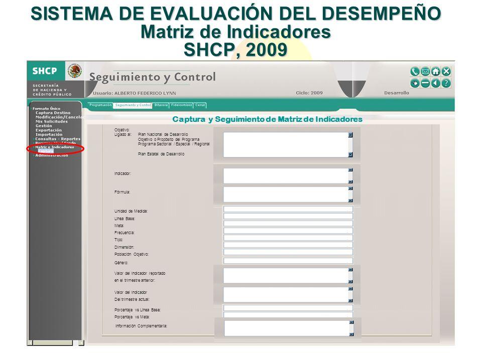 SISTEMA DE EVALUACIÓN DEL DESEMPEÑO Matriz de Indicadores SHCP, 2009