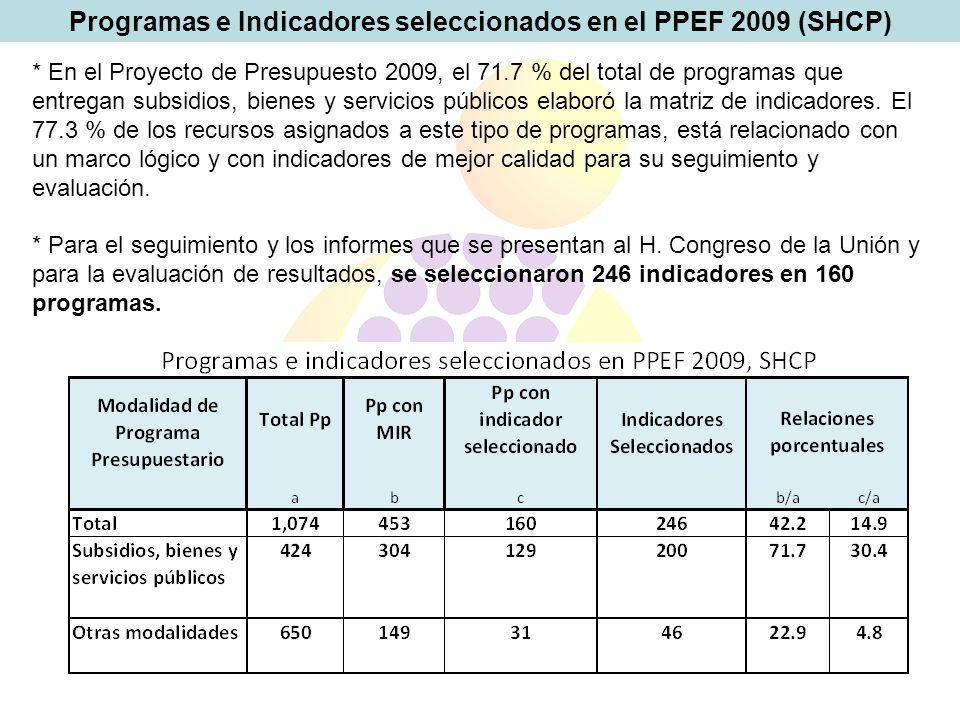 Programas e Indicadores seleccionados en el PPEF 2009 (SHCP)