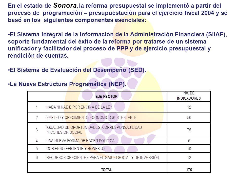 En el estado de Sonora, la reforma presupuestal se implementó a partir del proceso de programación – presupuestación para el ejercicio fiscal 2004 y se basó en los siguientes componentes esenciales: