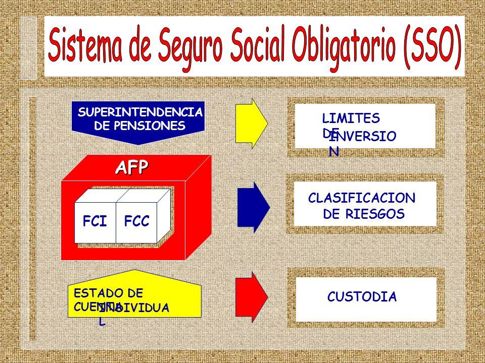 Sistema de Seguro Social Obligatorio (SSO)
