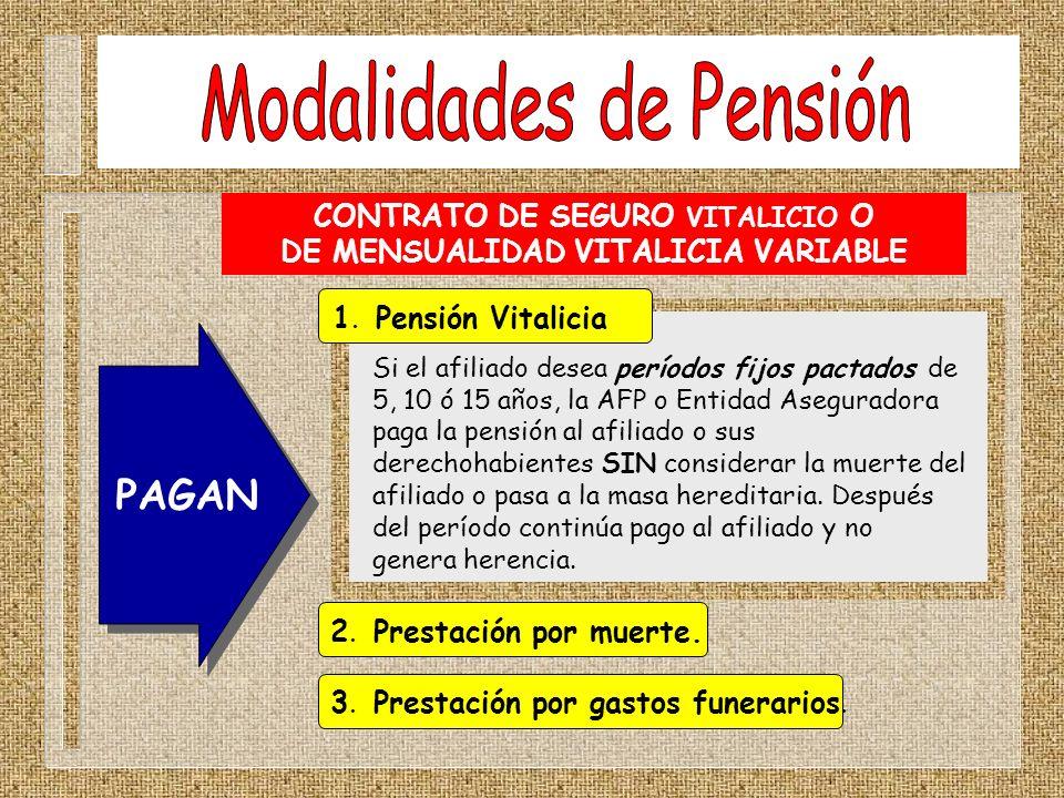 CONTRATO DE SEGURO VITALICIO O DE MENSUALIDAD VITALICIA VARIABLE
