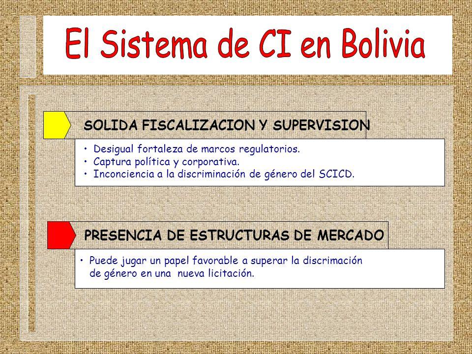 El Sistema de CI en Bolivia