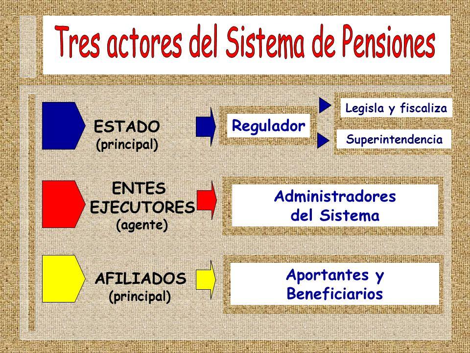 Tres actores del Sistema de Pensiones