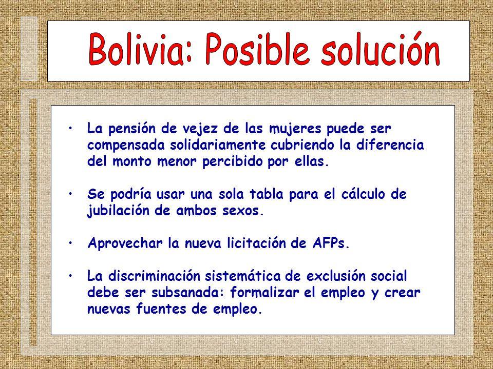 Bolivia: Posible solución