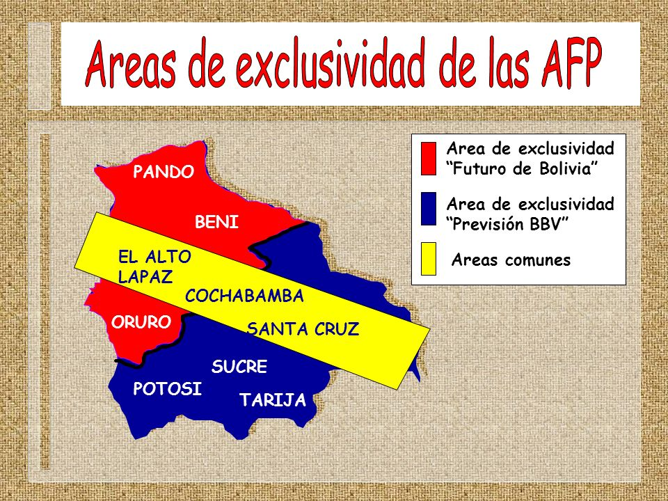 Areas de exclusividad de las AFP
