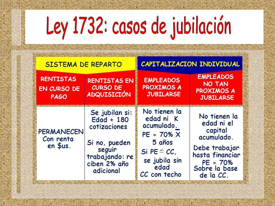 Ley 1732: casos de jubilación