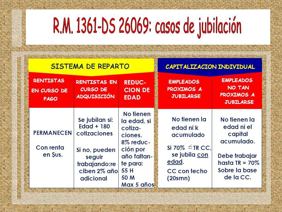 R.M. 1361-DS 26069: casos de jubilación