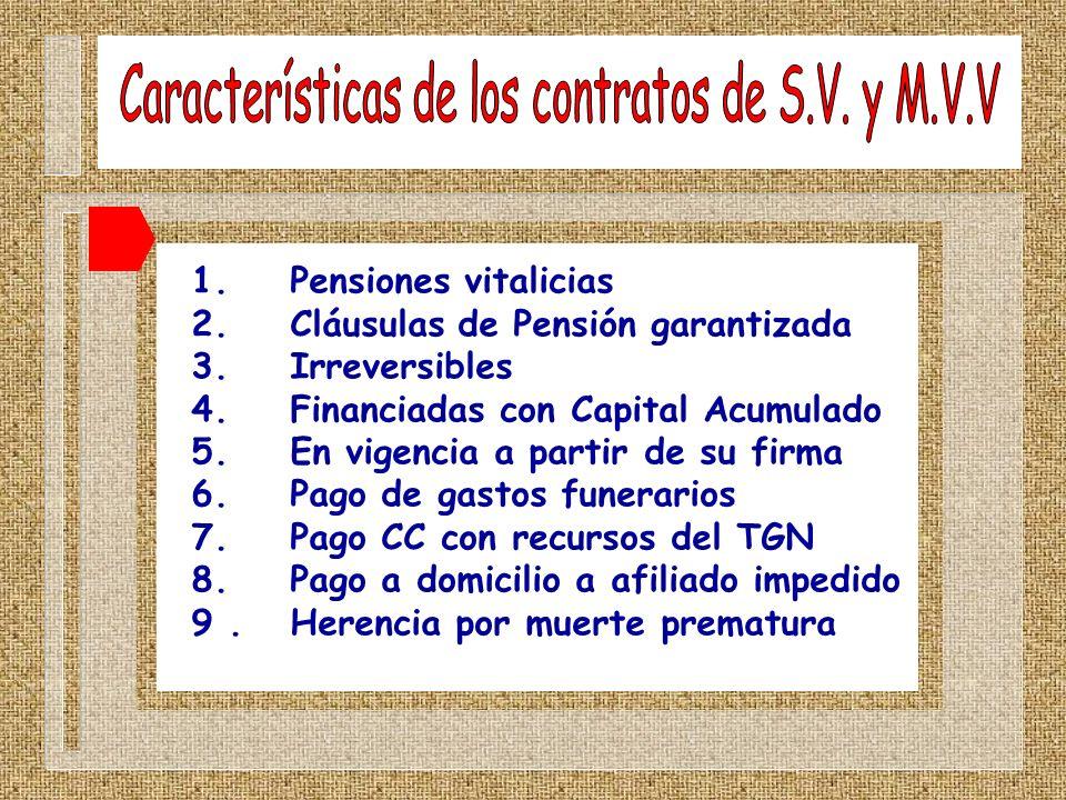 Características de los contratos de S.V. y M.V.V