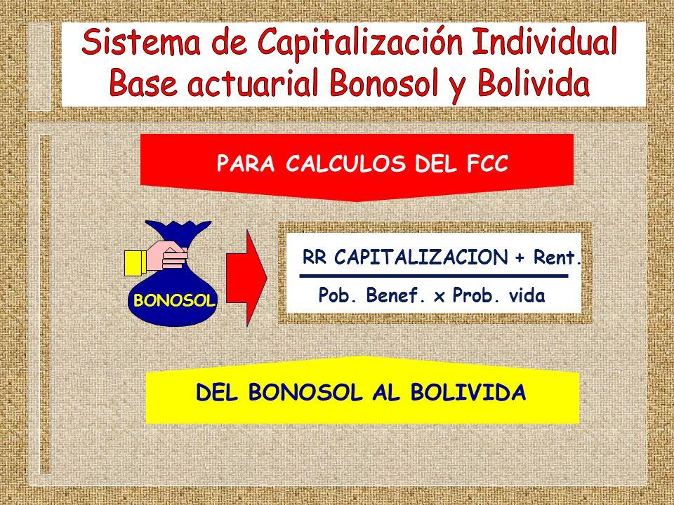 DEL BONOSOL AL BOLIVIDA