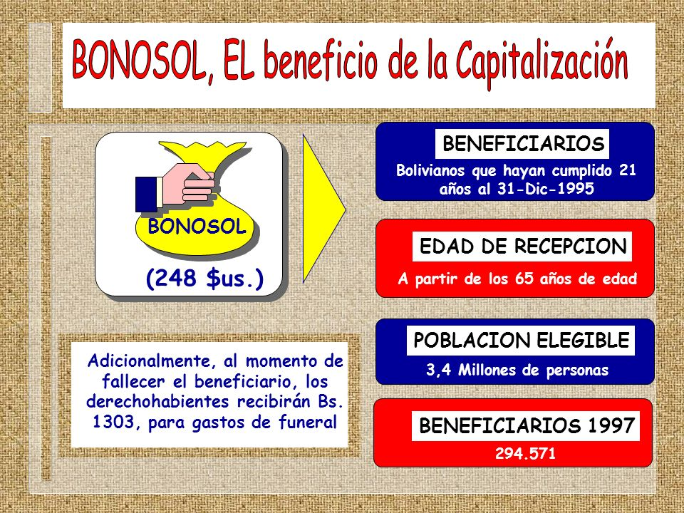 BONOSOL, EL beneficio de la Capitalización