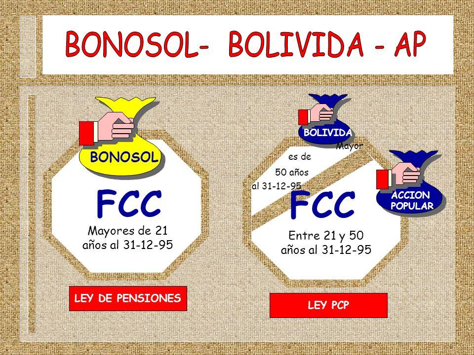 FCC FCC BONOSOL- BOLIVIDA - AP BONOSOL Mayores de 21 años al 31-12-95