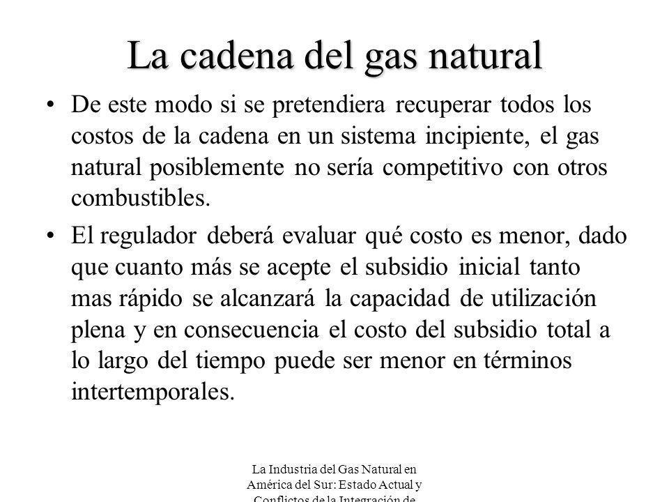 La cadena del gas natural
