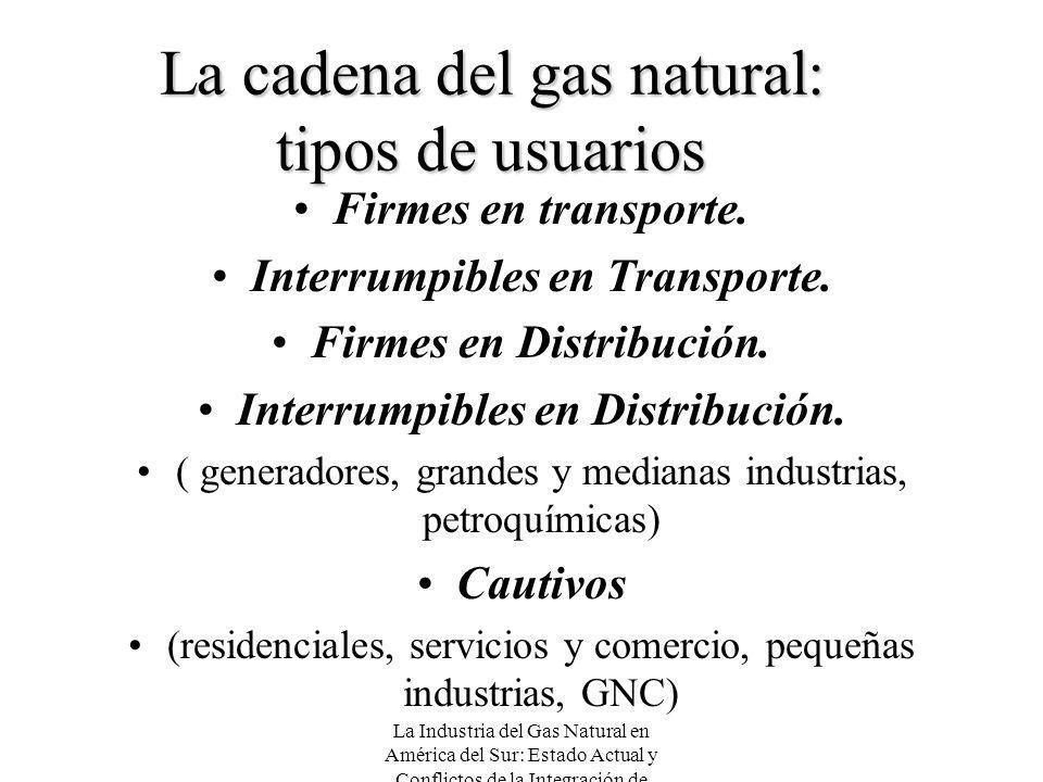 La cadena del gas natural: tipos de usuarios