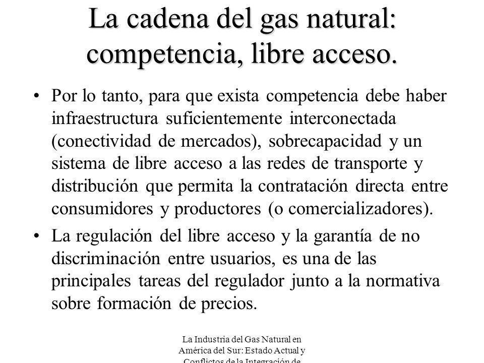 La cadena del gas natural: competencia, libre acceso.
