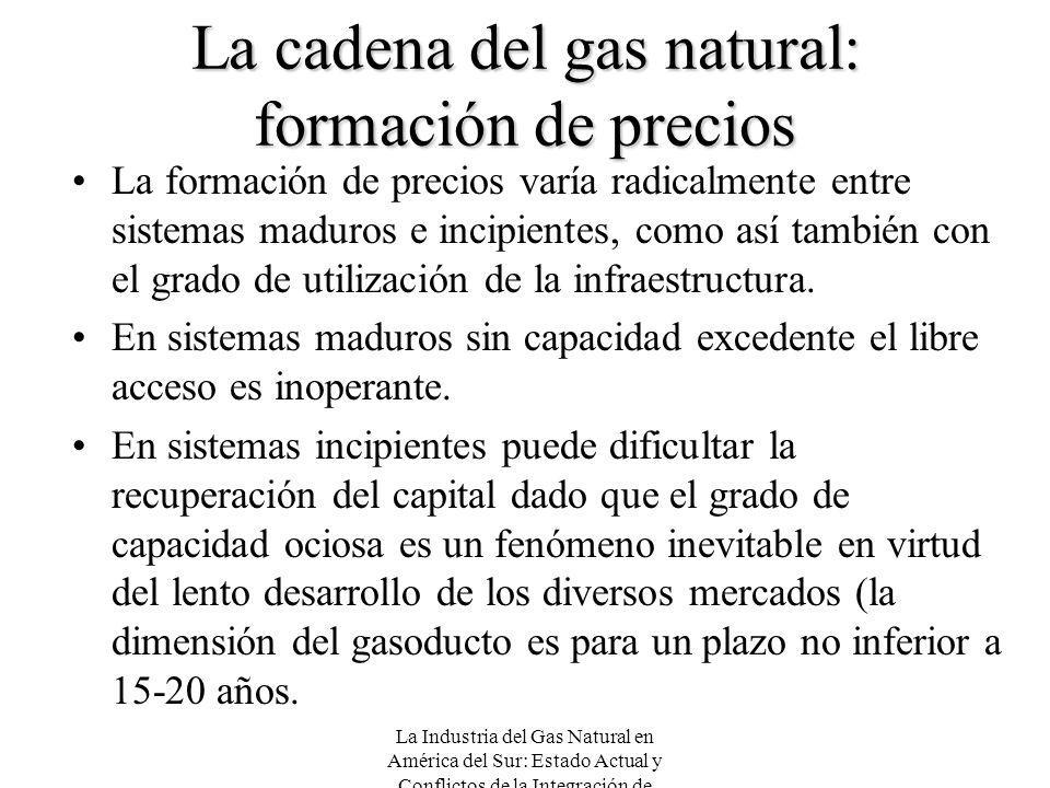 La cadena del gas natural: formación de precios
