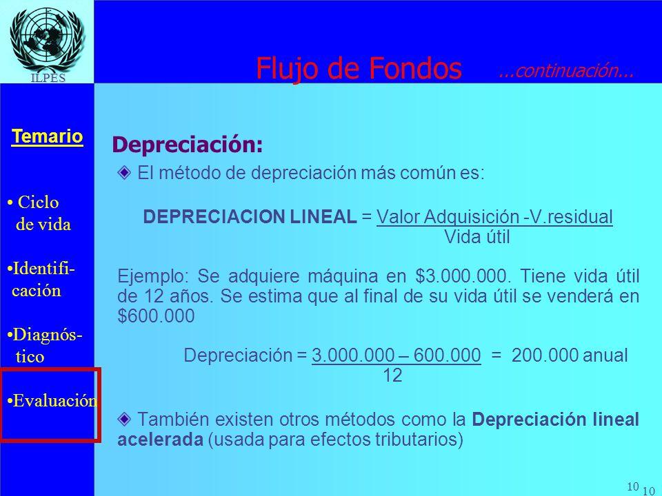DEPRECIACION LINEAL = Valor Adquisición -V.residual