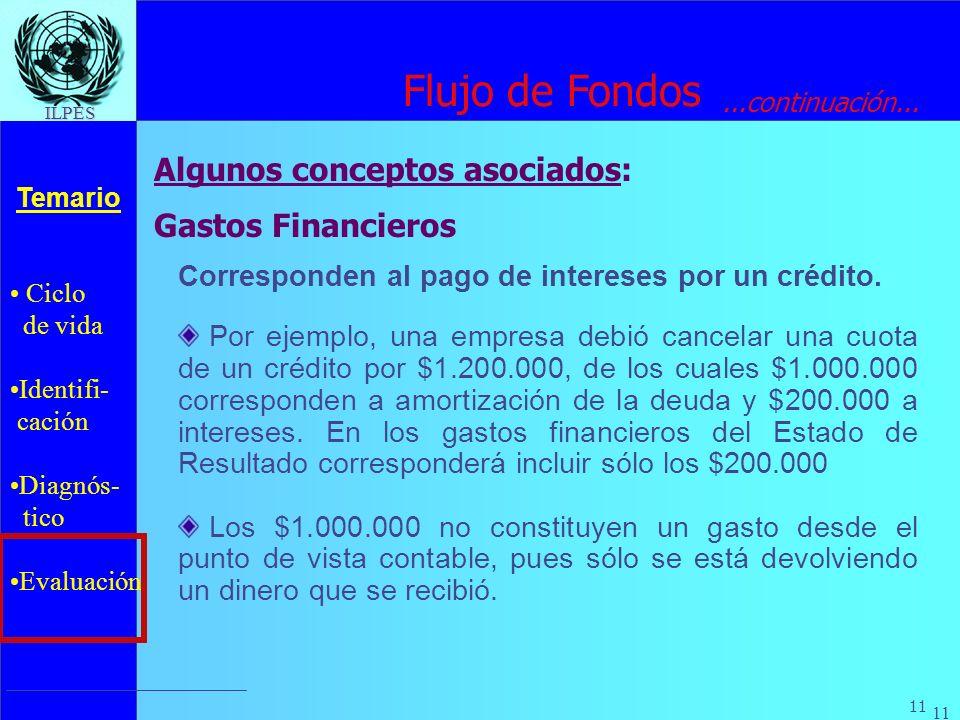Flujo de Fondos Algunos conceptos asociados: Gastos Financieros